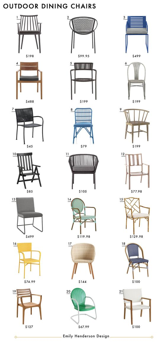 Outdoor Dining Chairs 2