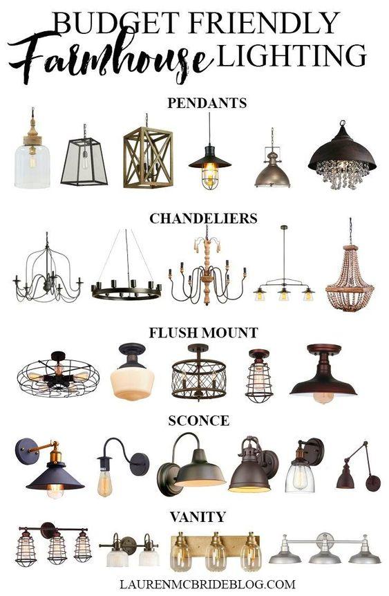 Light Fixtures Types
