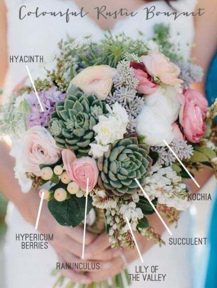 succulents-bouquet